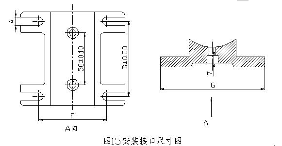 pts881光耦转矩转速传感器-产品概述,应用范围,基本