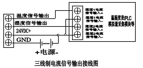 说明:对于输入信号非隔离型的温湿度表/plc模拟量采集模块等二次仪表